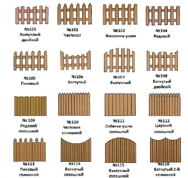 Варианты деревянных ограждений