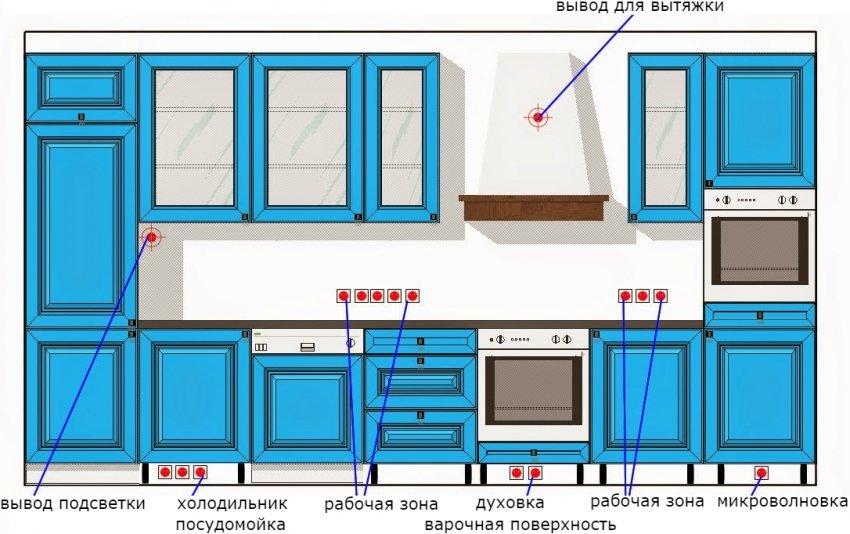 Как расположить розетки и выключатели в квартире?