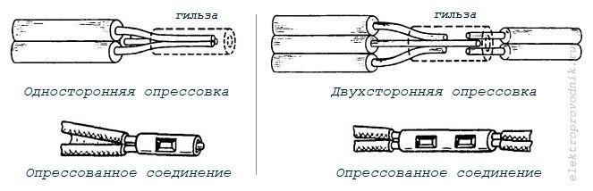 Соединение проводов методом обжима