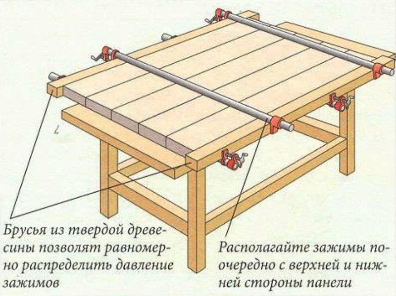 Склейка досок под столешницу