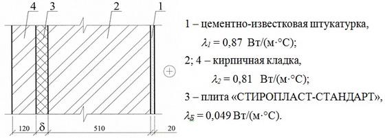 Характеристики теплопроводности пенопласта