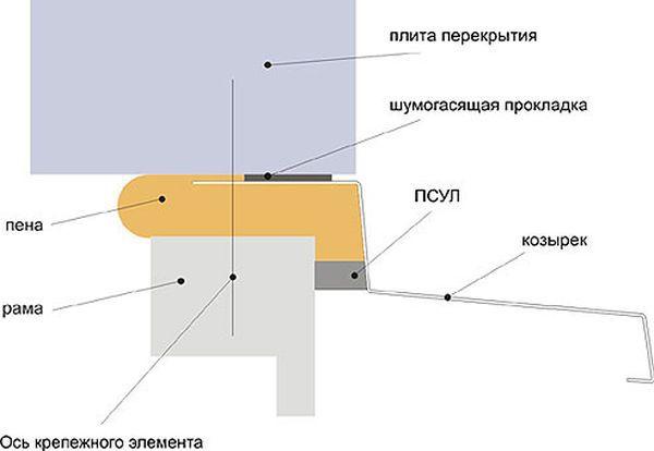 Холодное остекление балкона с выносом (вид изнутри)