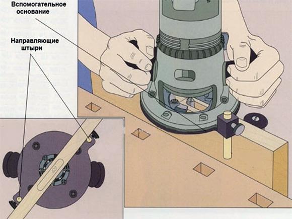 Процесс изготовления дополнительных приспособлений