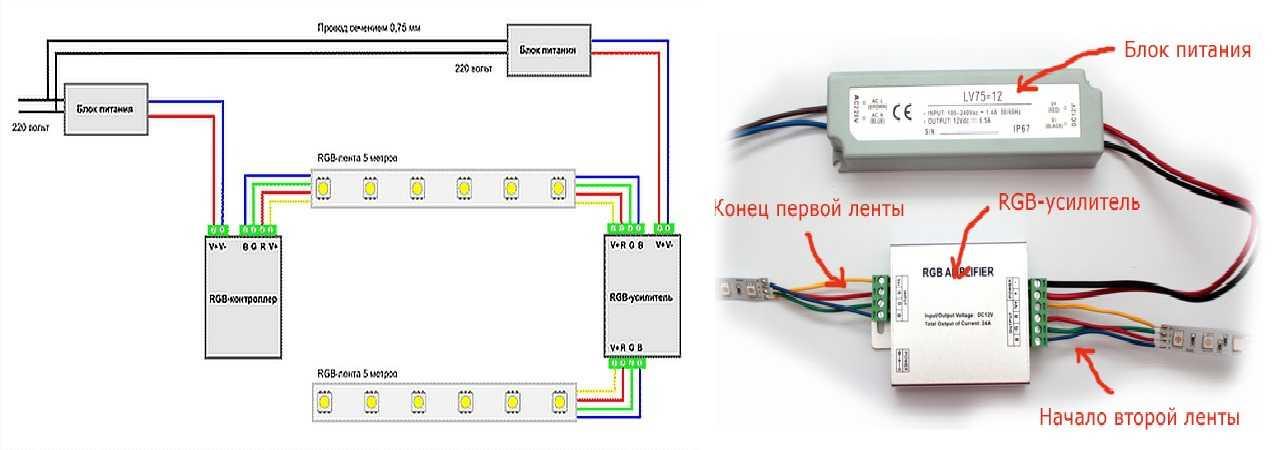 Схема подключения двух RGB лент с усилителем