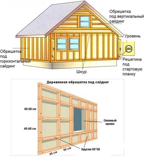 обрешетка_под_деревянный_каркас_дома