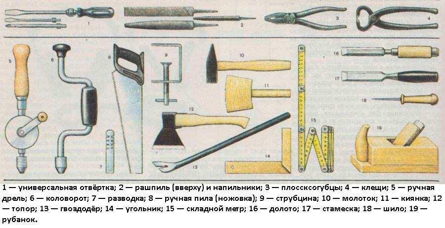 Instrumenty-dlja-izgotovlenija-lestnicy-na-mansardu