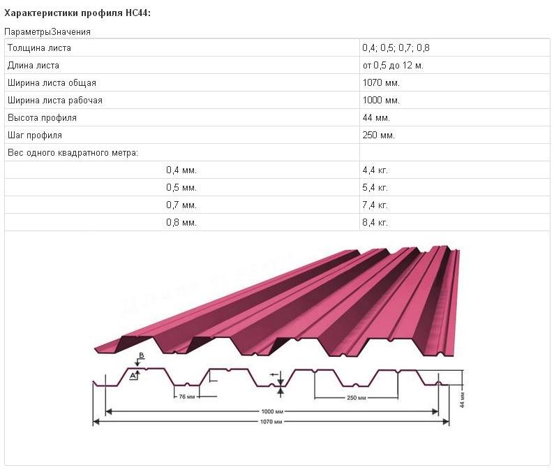 Профнастил НС44 для крыши - характеристики, схема