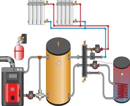 Теплоаккумулятор в системе отопления